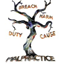 A Malpractice Tree. Click the image for source.