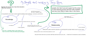 Thoughts about Consulting by Tracy