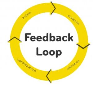 feedback_loop